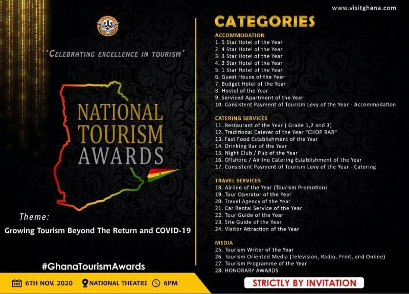Tourism-Awards-2020